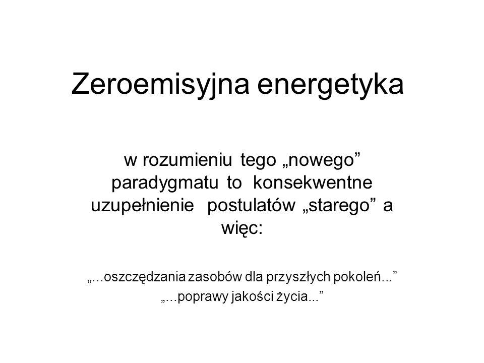 Zeroemisyjna energetyka
