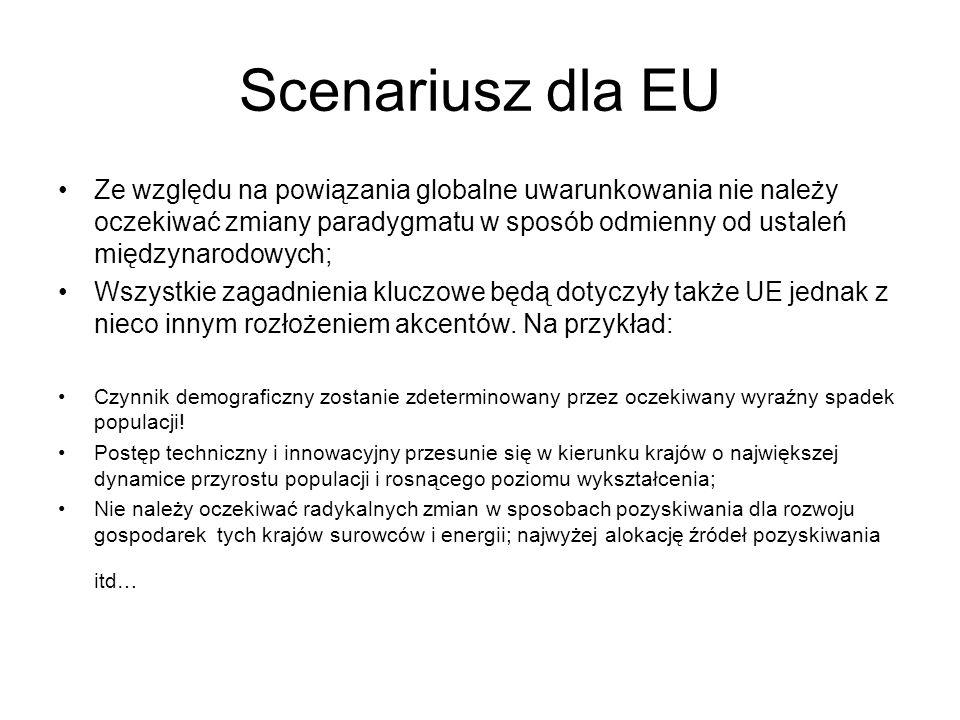 Scenariusz dla EU