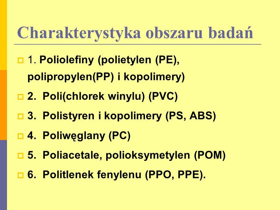 Charakterystyka obszaru badań