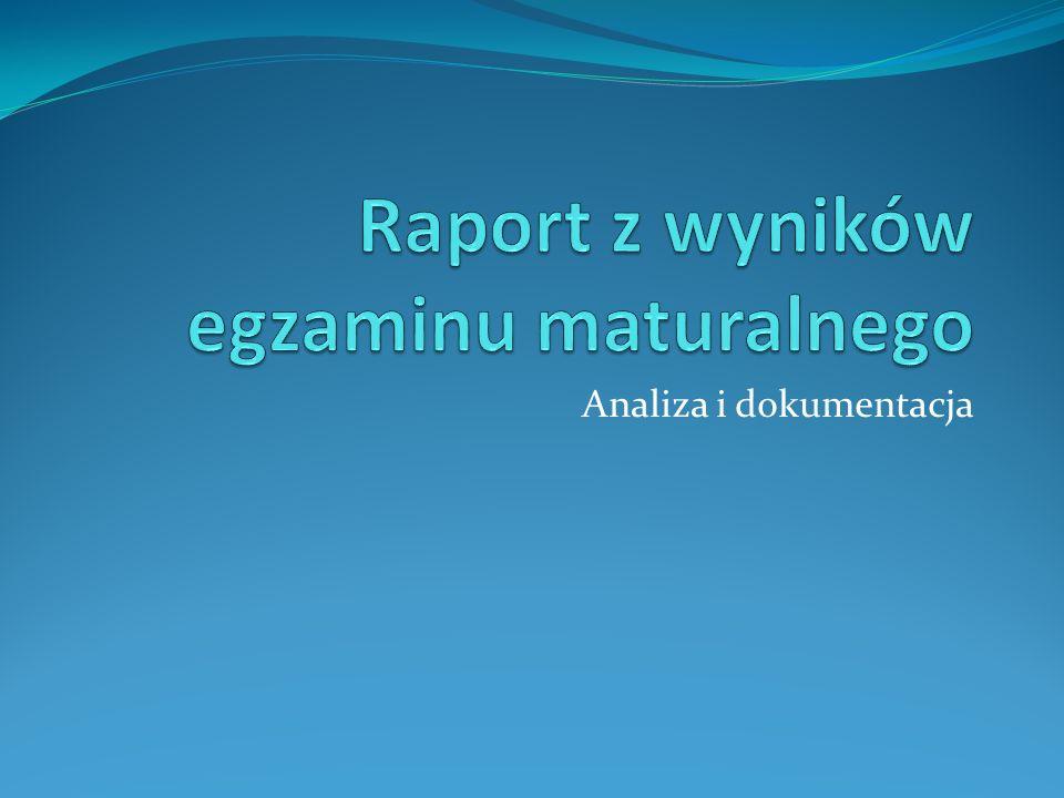 Raport z wyników egzaminu maturalnego