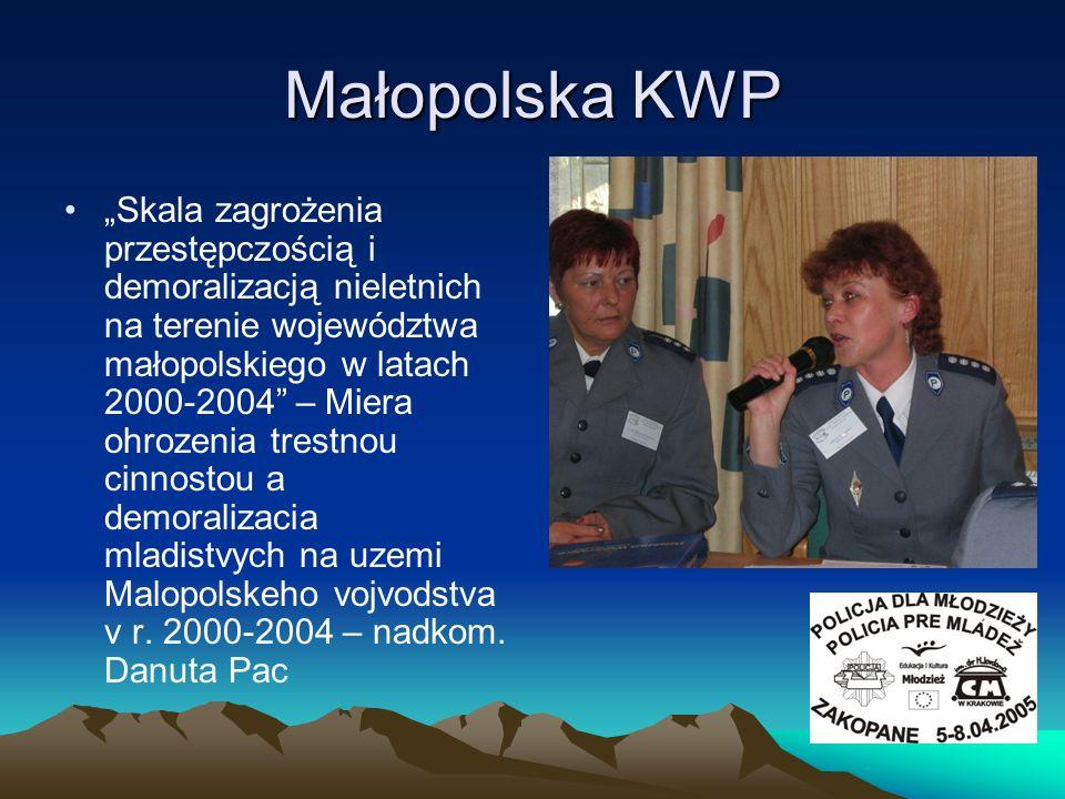 Małopolska KWP
