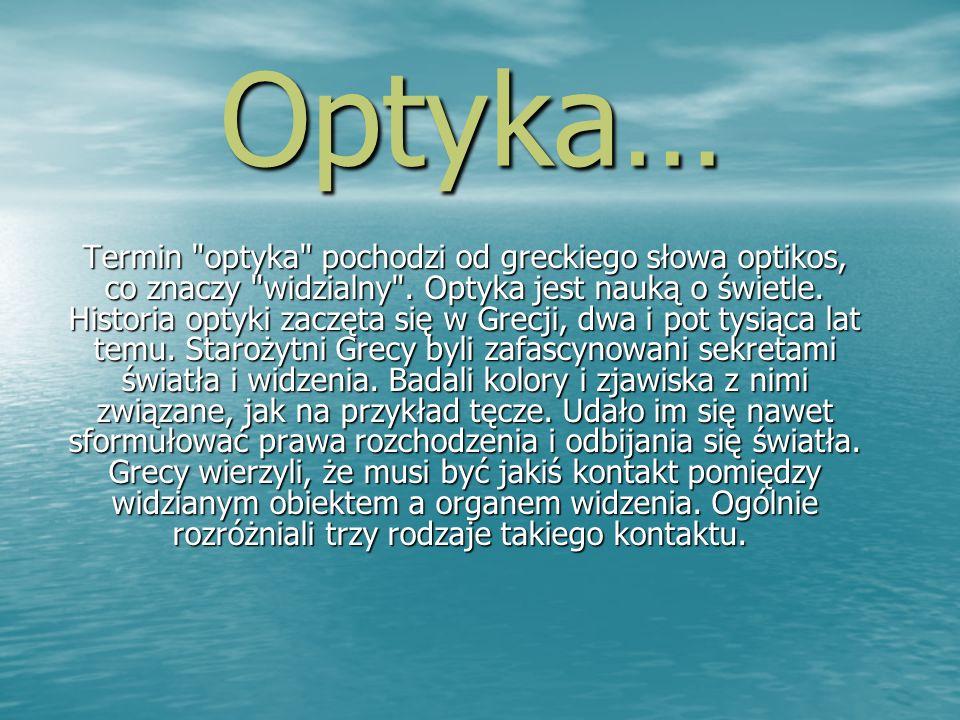 Optyka…