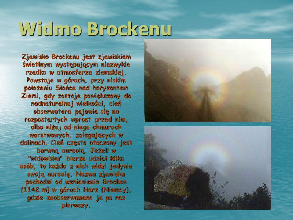 Widmo Brockenu