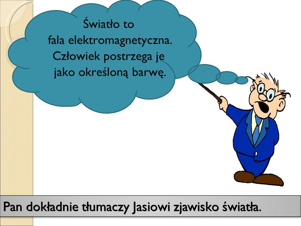 fala elektromagnetyczna.
