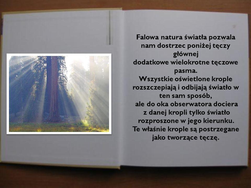 Falowa natura światła pozwala nam dostrzec poniżej tęczy głównej