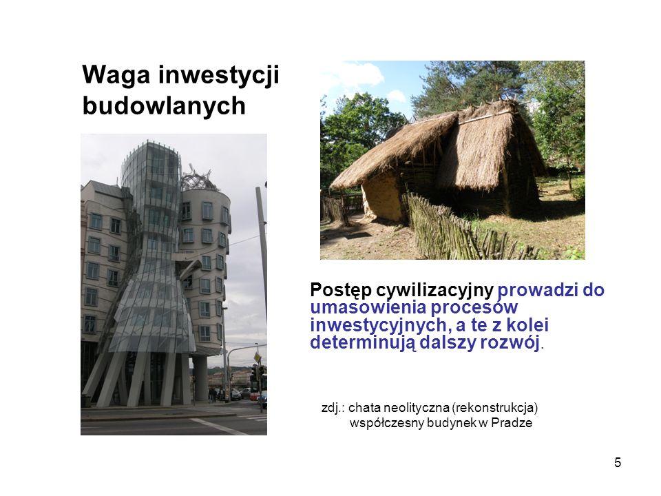 Waga inwestycji budowlanych
