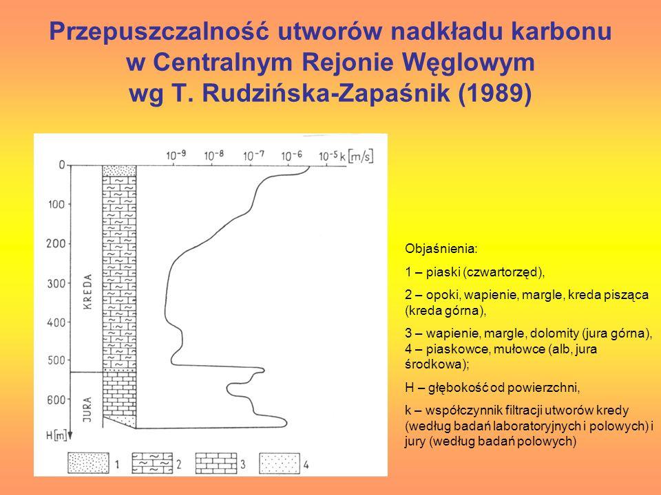 Przepuszczalność utworów nadkładu karbonu w Centralnym Rejonie Węglowym wg T. Rudzińska-Zapaśnik (1989)