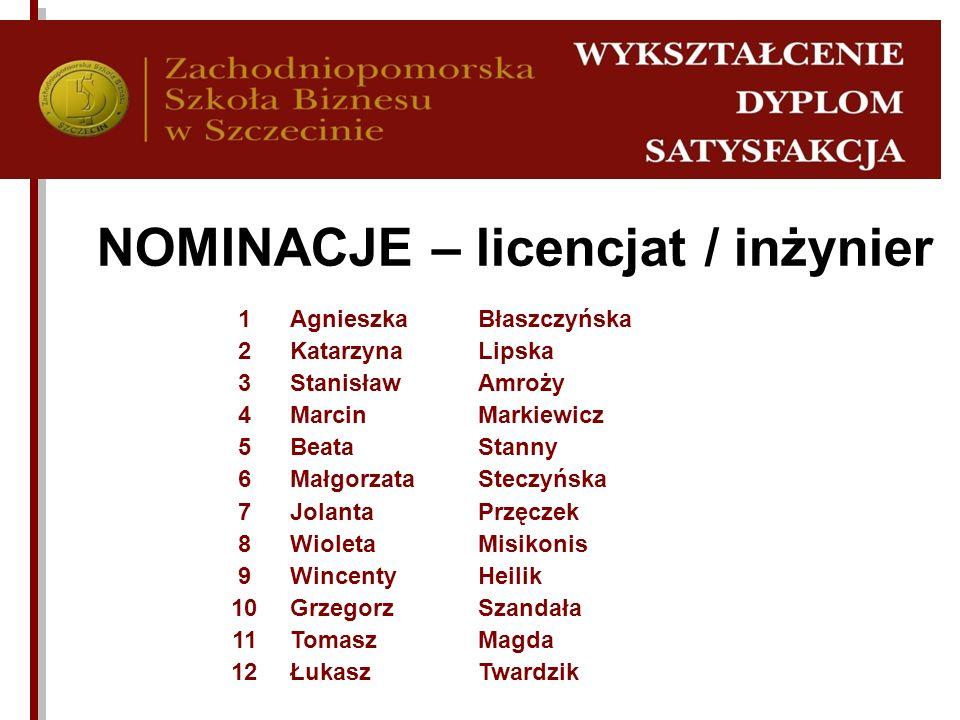 NOMINACJE – licencjat / inżynier