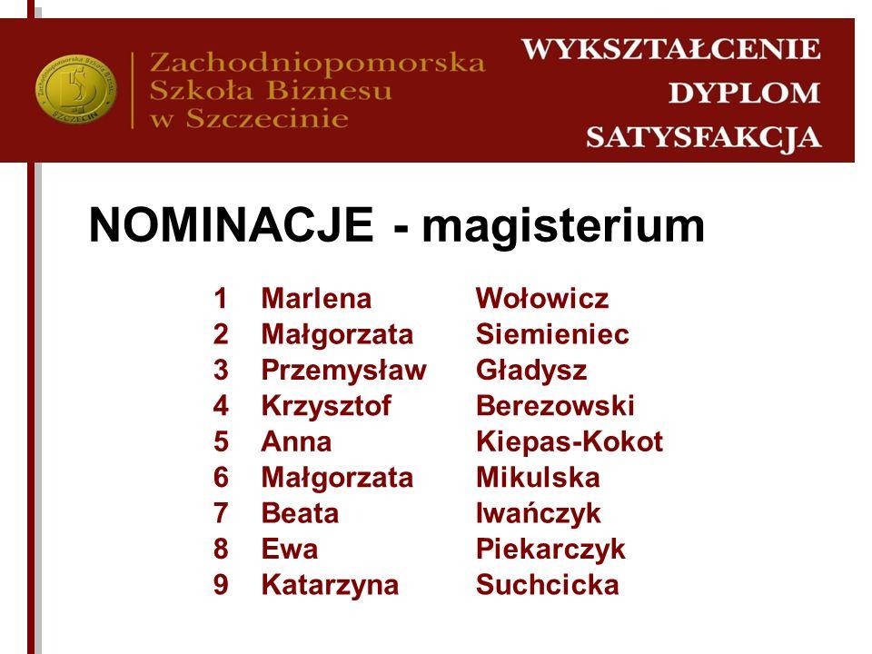 NOMINACJE - magisterium
