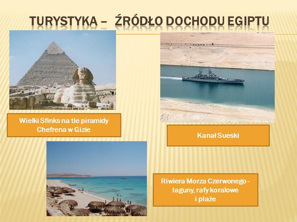 Turystyka – źródło dochodu egiptu