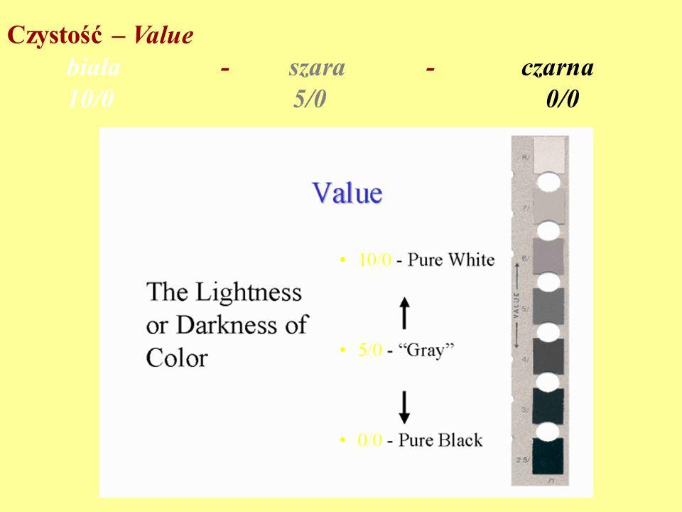 Czystość – Value biała - szara - czarna.