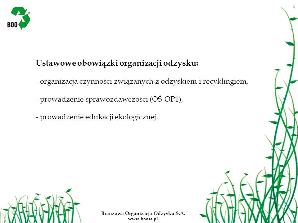 Branżowa Organizacja Odzysku S.A.