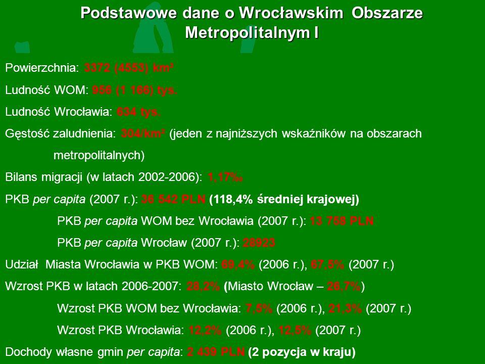 Podstawowe dane o Wrocławskim Obszarze Metropolitalnym I