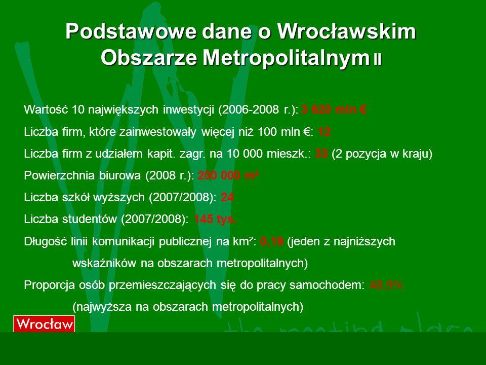 Podstawowe dane o Wrocławskim Obszarze Metropolitalnym II