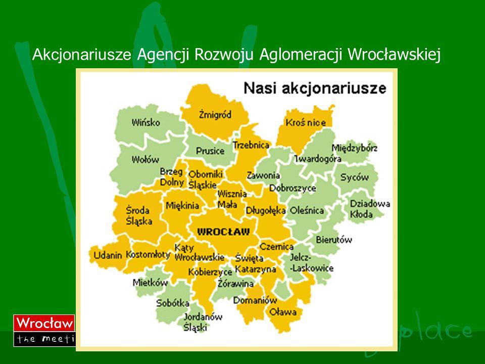 Akcjonariusze Agencji Rozwoju Aglomeracji Wrocławskiej