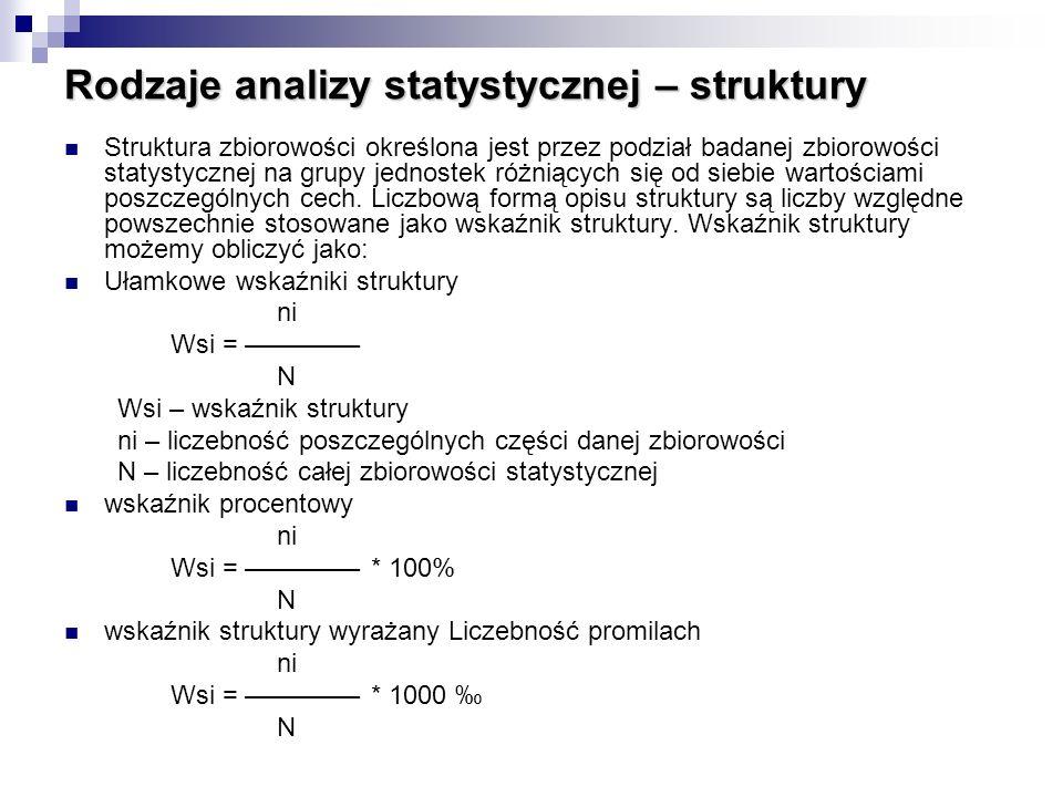 Rodzaje analizy statystycznej – struktury