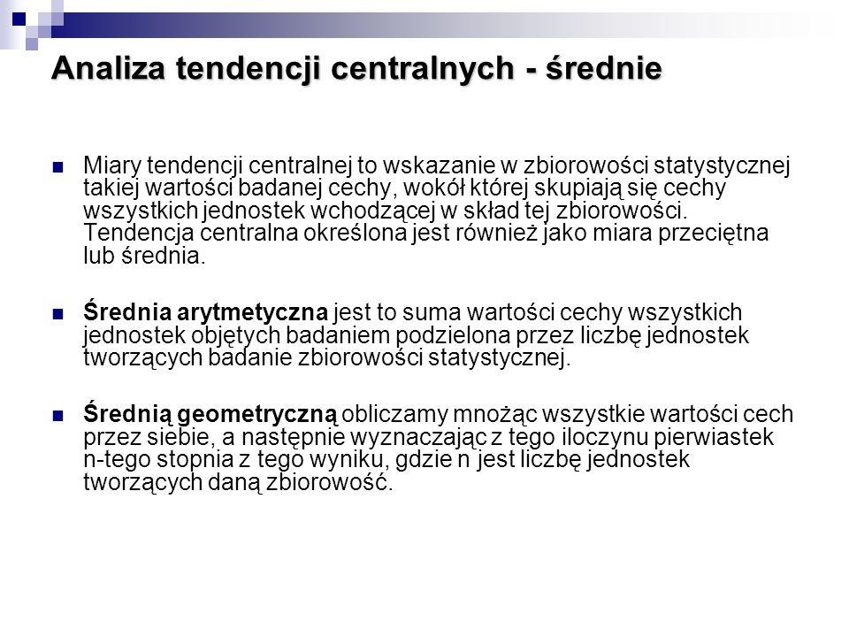 Analiza tendencji centralnych - średnie
