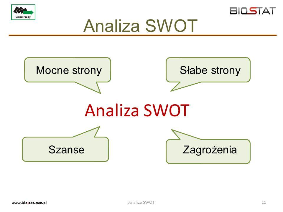 Analiza SWOT Analiza SWOT Mocne strony Słabe strony Szanse Zagrożenia