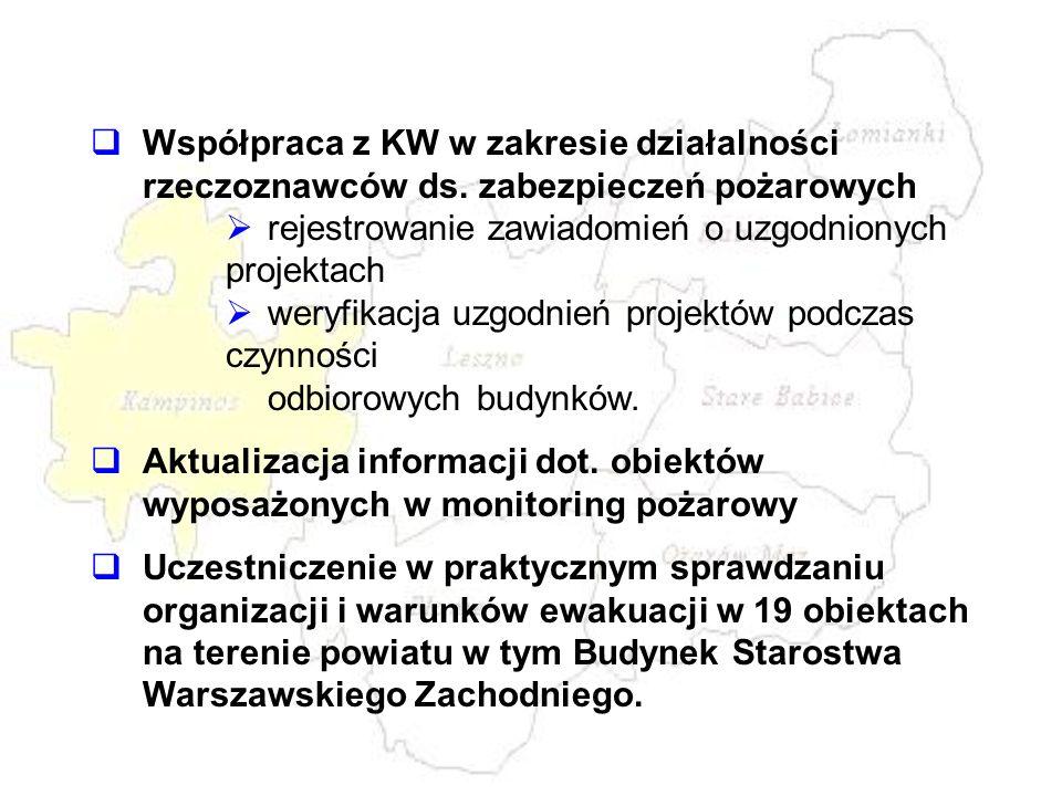 Współpraca z KW w zakresie działalności rzeczoznawców ds