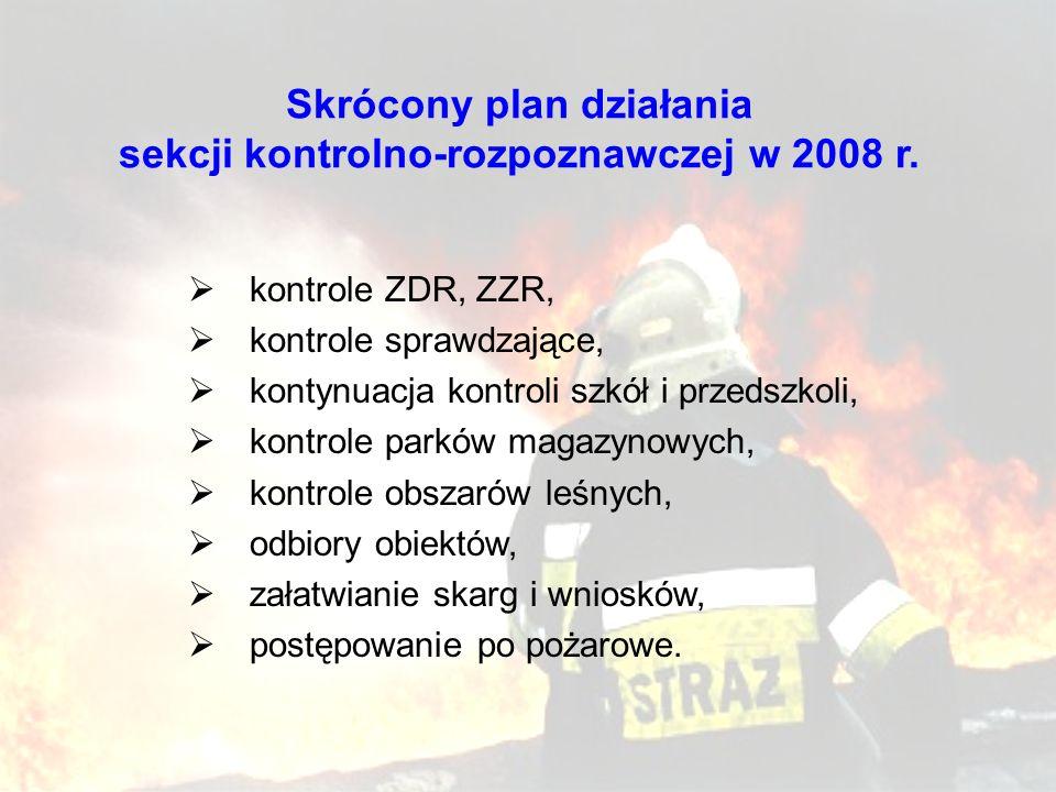 Skrócony plan działania sekcji kontrolno-rozpoznawczej w 2008 r.