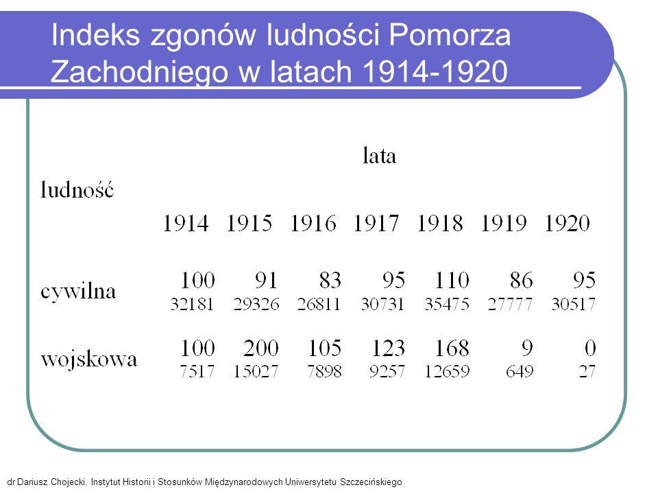 Indeks zgonów ludności Pomorza Zachodniego w latach 1914-1920