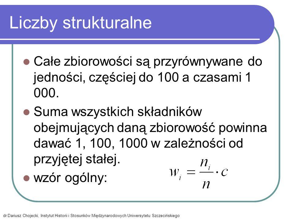 Liczby strukturalne Całe zbiorowości są przyrównywane do jedności, częściej do 100 a czasami 1 000.