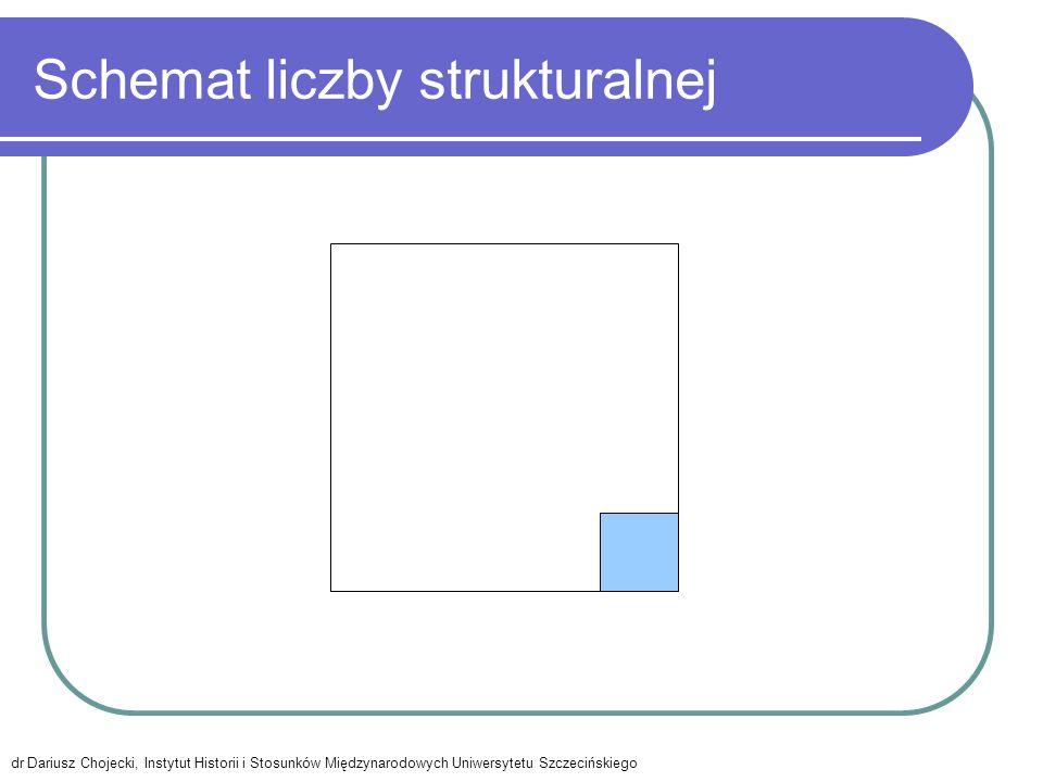 Schemat liczby strukturalnej