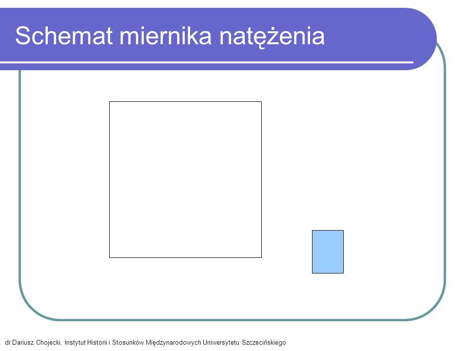 Schemat miernika natężenia
