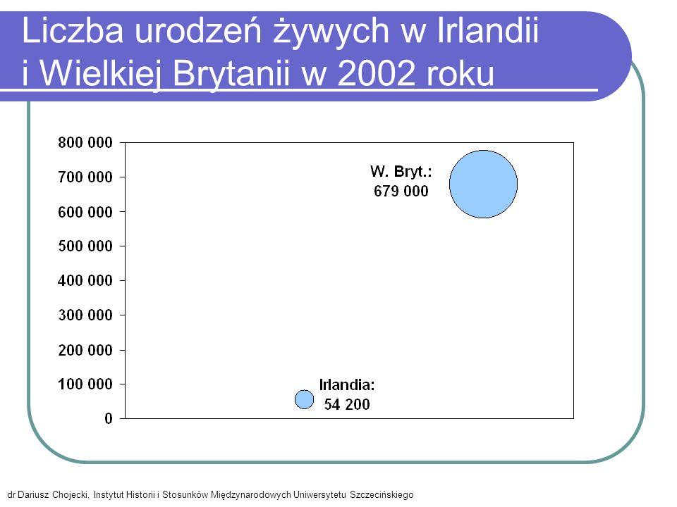 Liczba urodzeń żywych w Irlandii i Wielkiej Brytanii w 2002 roku