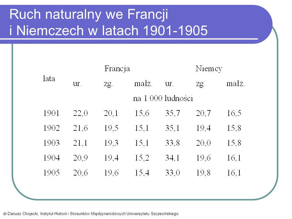Ruch naturalny we Francji i Niemczech w latach 1901-1905
