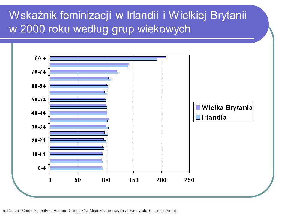 Wskaźnik feminizacji w Irlandii i Wielkiej Brytanii w 2000 roku według grup wiekowych