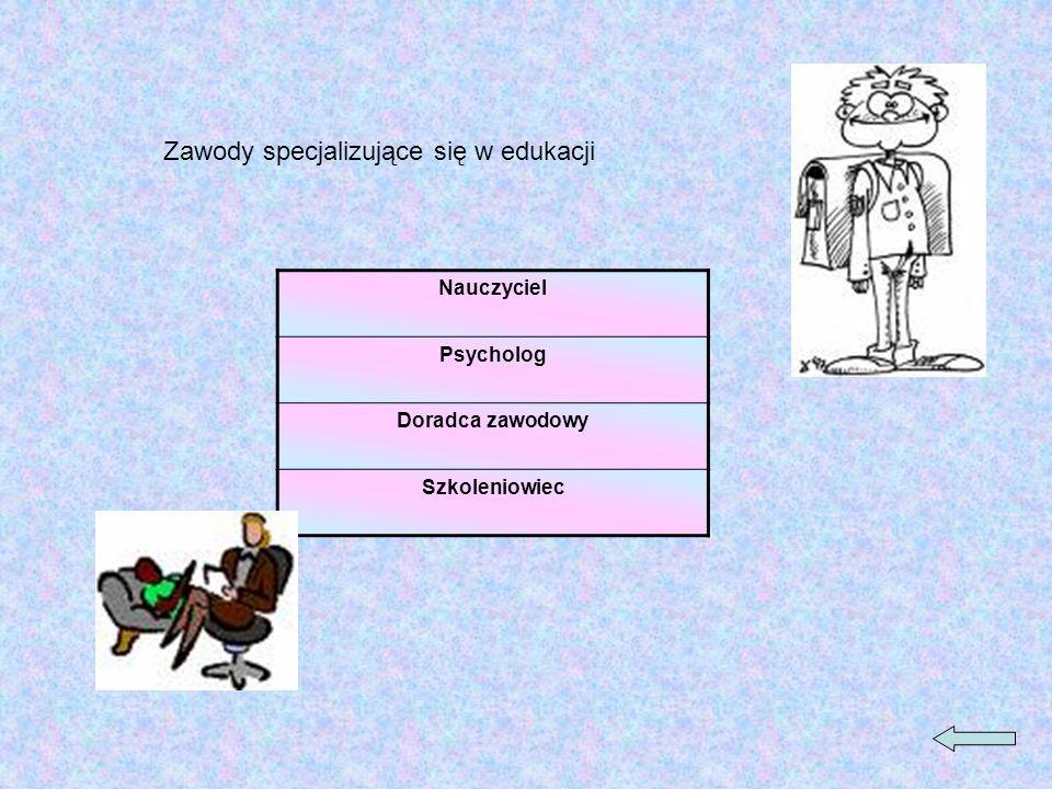 Zawody specjalizujące się w edukacji