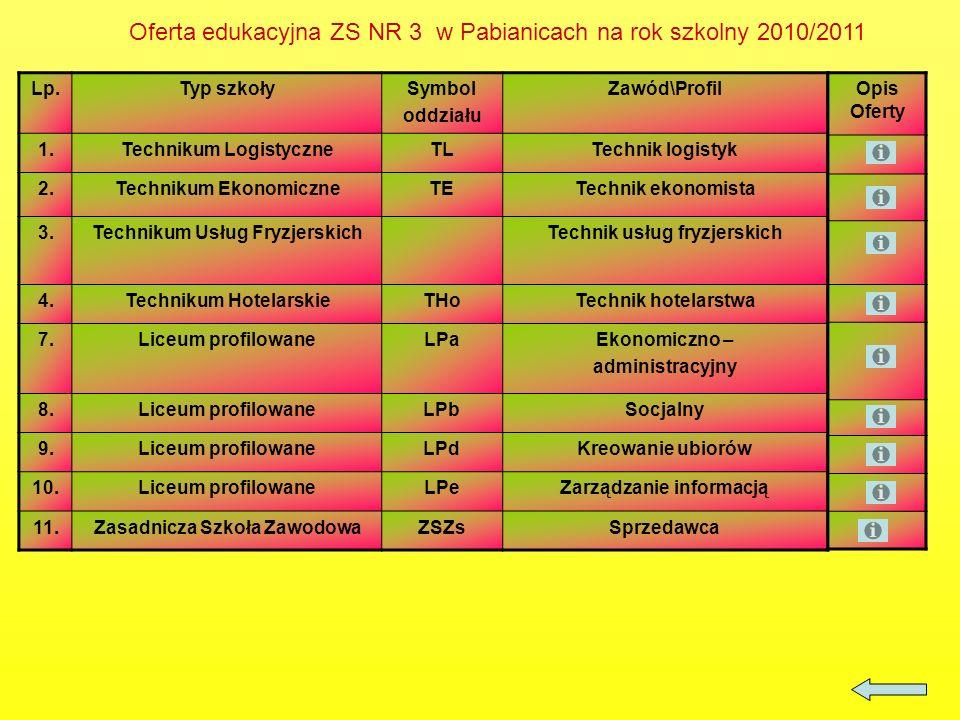 Oferta edukacyjna ZS NR 3 w Pabianicach na rok szkolny 2010/2011