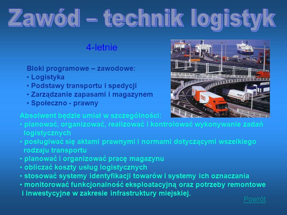 Zawód – technik logistyk