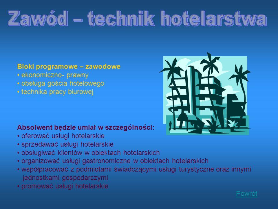 Zawód – technik hotelarstwa