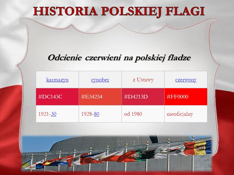HISTORIA POLSKIEJ FLAGI Odcienie czerwieni na polskiej fladze