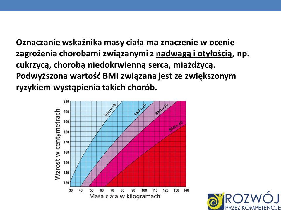 Oznaczanie wskaźnika masy ciała ma znaczenie w ocenie zagrożenia chorobami związanymi z nadwagą i otyłością, np.