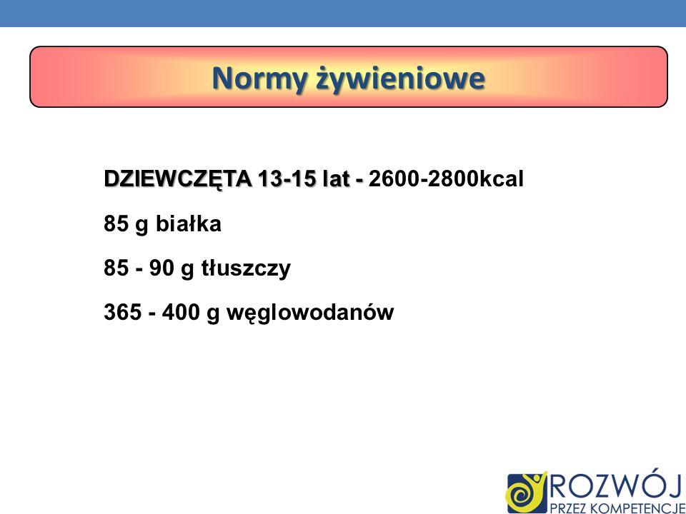 Normy żywieniowe DZIEWCZĘTA 13-15 lat - 2600-2800kcal 85 g białka 85 - 90 g tłuszczy 365 - 400 g węglowodanów
