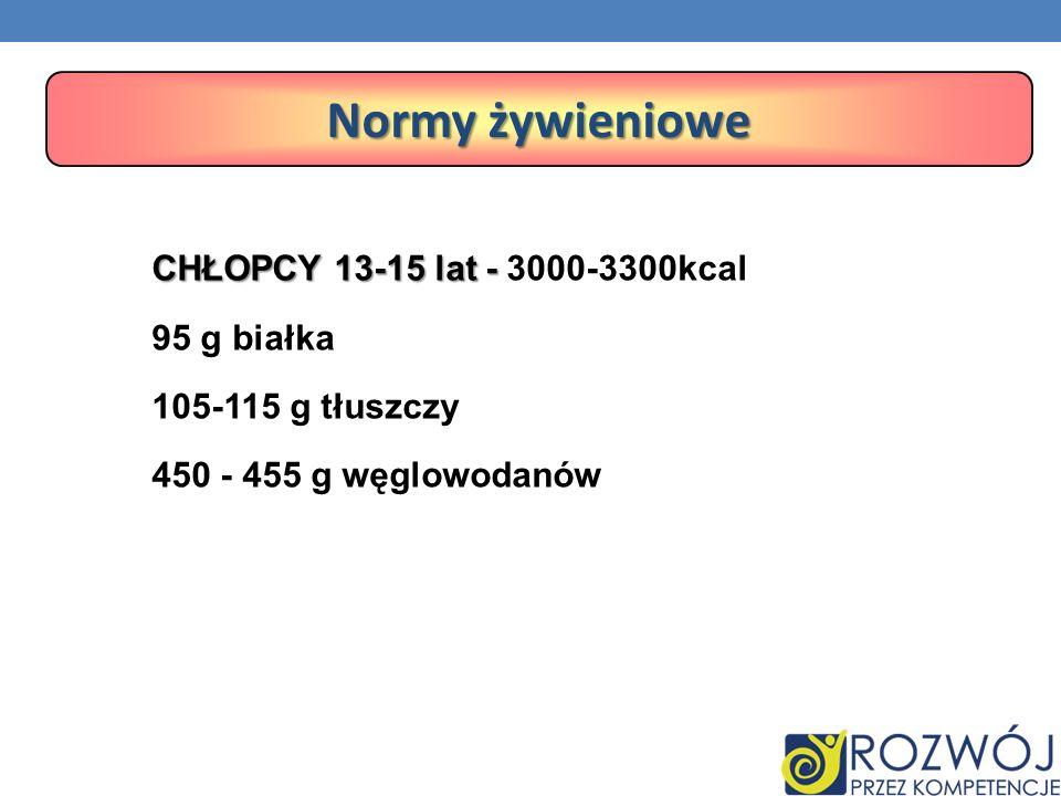 Normy żywieniowe CHŁOPCY 13-15 lat - 3000-3300kcal 95 g białka 105-115 g tłuszczy 450 - 455 g węglowodanów