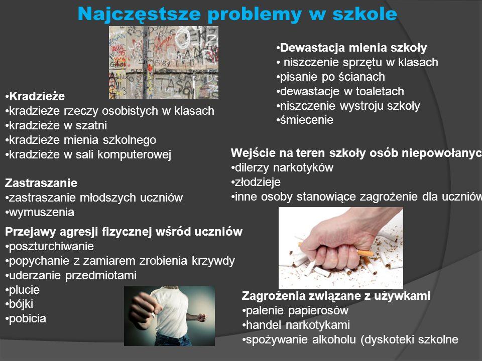 Najczęstsze problemy w szkole
