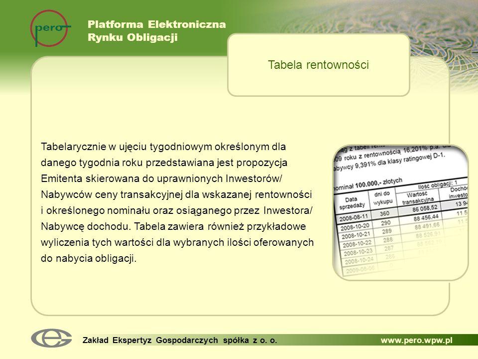 Tabela rentowności Platforma Elektroniczna Rynku Obligacji