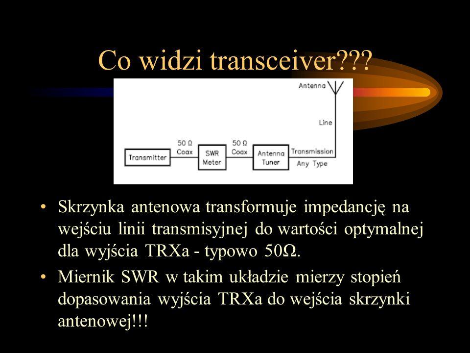 Co widzi transceiver