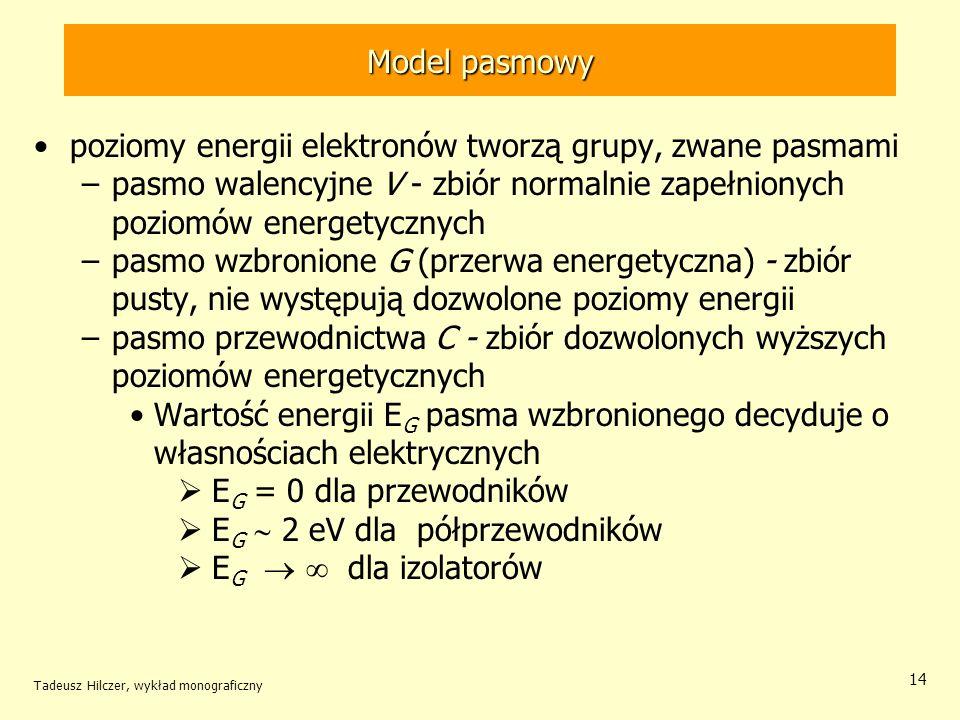 poziomy energii elektronów tworzą grupy, zwane pasmami