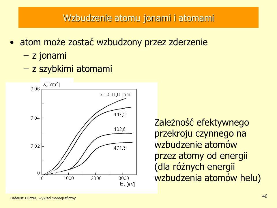 Wzbudzenie atomu jonami i atomami