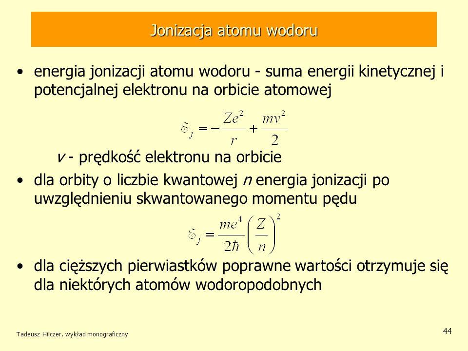 Jonizacja atomu wodoru