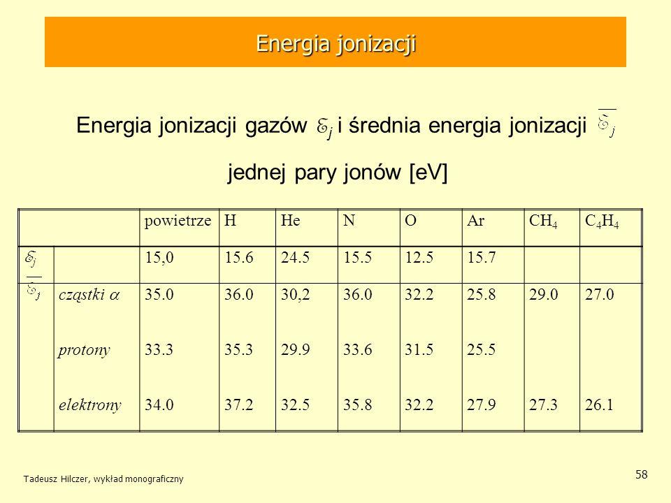 Energia jonizacji gazów Ej i średnia energia jonizacji