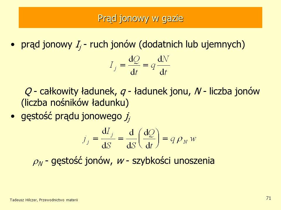 prąd jonowy Ij - ruch jonów (dodatnich lub ujemnych)