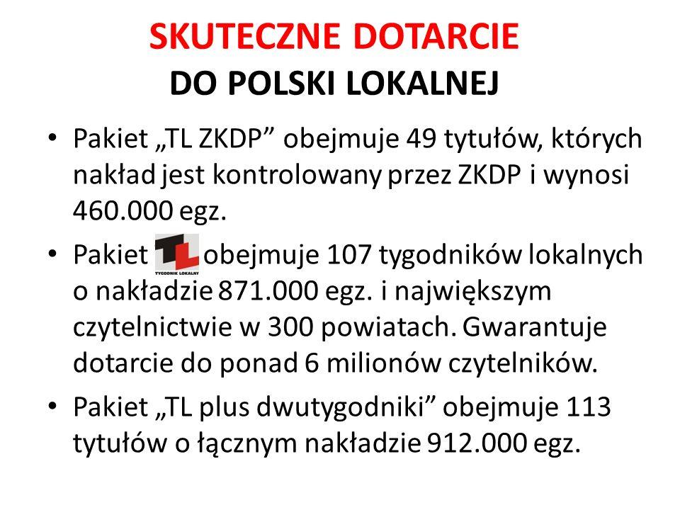 SKUTECZNE DOTARCIE DO POLSKI LOKALNEJ