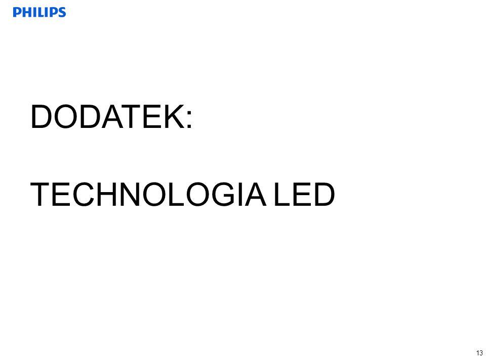 DODATEK: TECHNOLOGIA LED