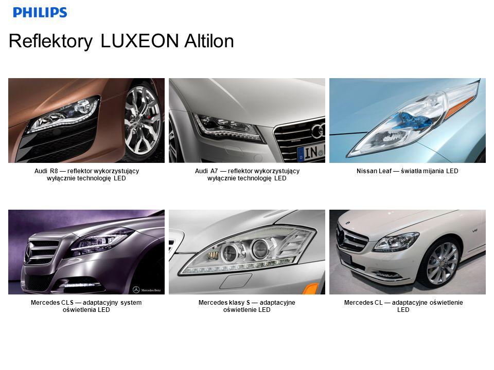Reflektory LUXEON Altilon